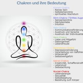 Im inneren Gleichgewicht: Wohnen im Einklang mit den sieben Chakren